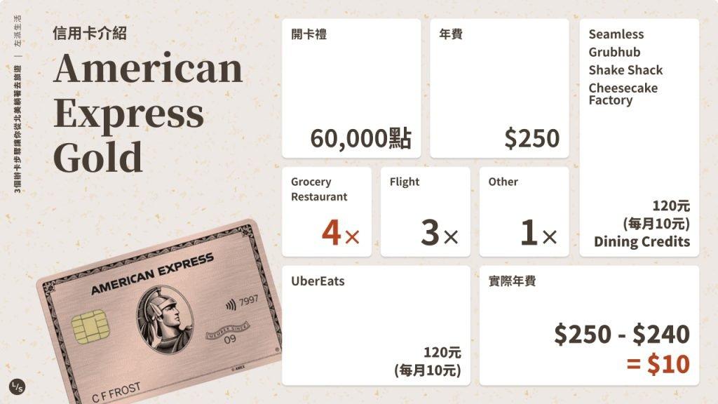American Express Gold 介紹